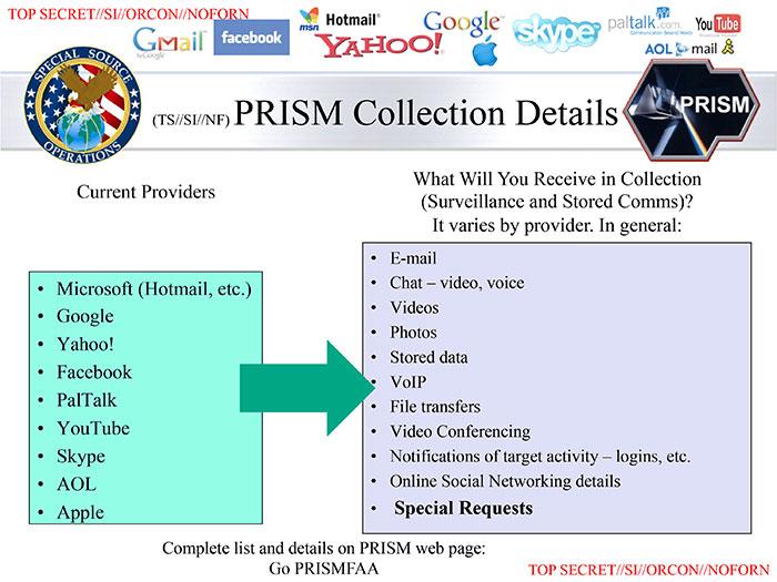 PRISM REPORT