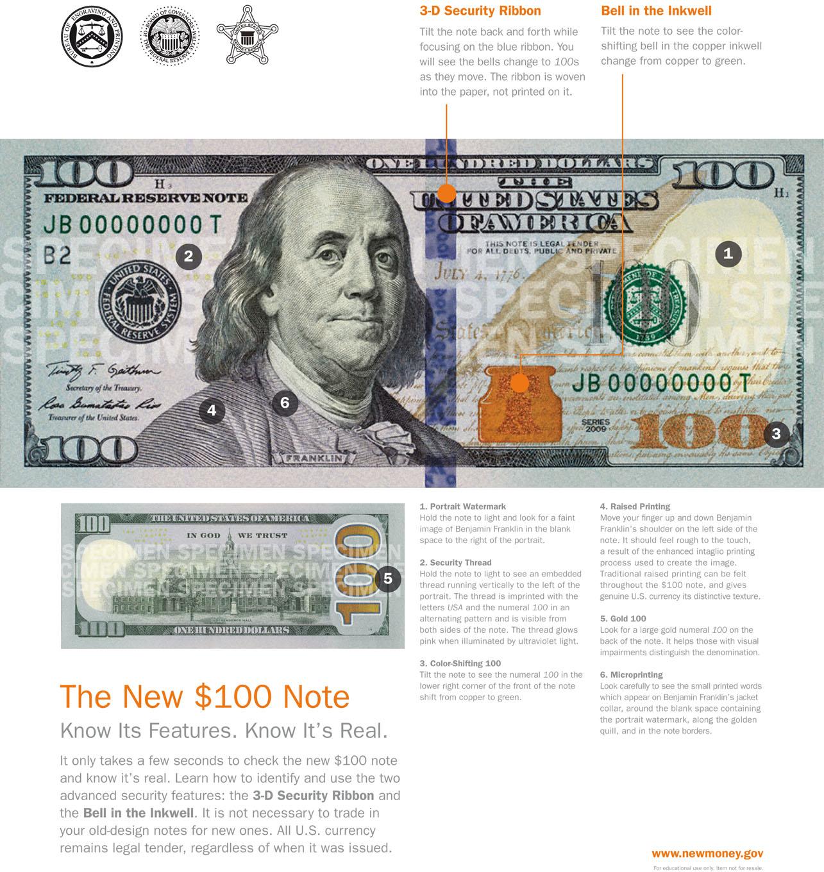 e06e5c884568c TO33 100 SecurityFeaturesInsert en WEB.indd.  EnLaVentana te mostramos el  nuevo billete de cien dólares ...