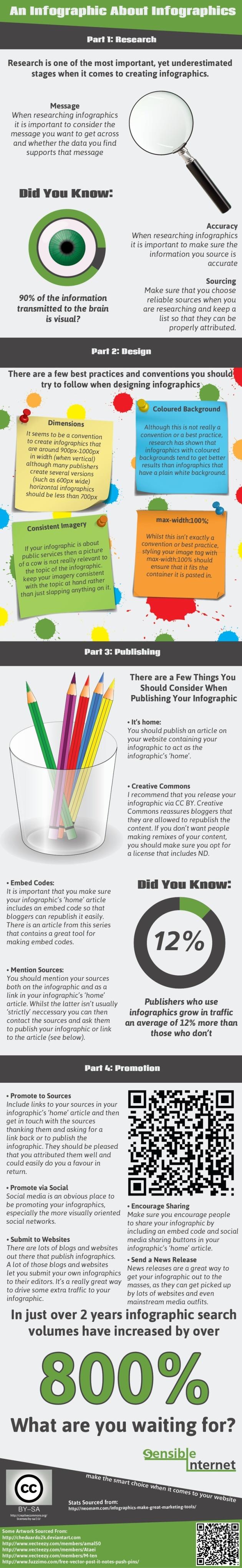 infografia sobre infografias