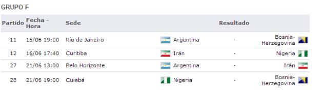 grupo argentina