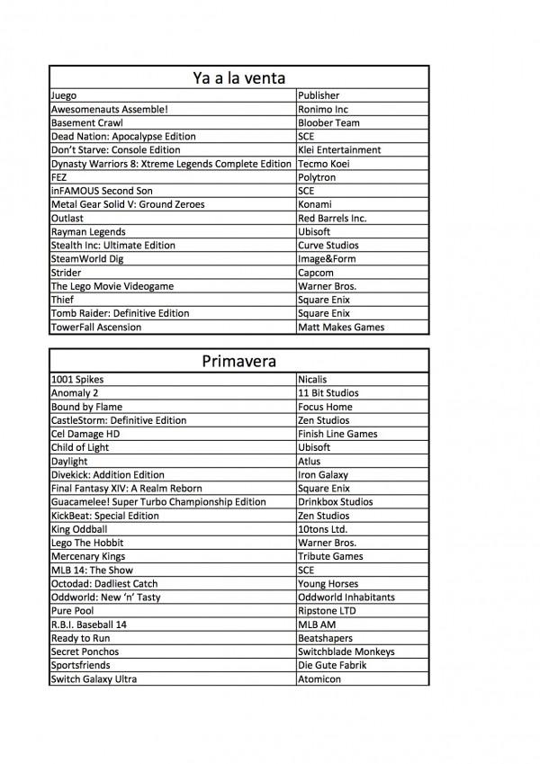 lista juegos ps4 Sheet1