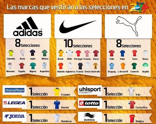 Fuente: Futbolete.com