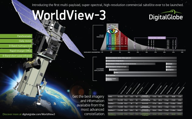 Worldview-3-inforgraphic